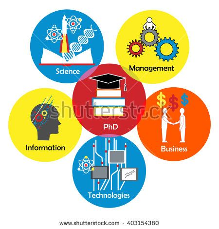 M tech thesis topics in software engineering
